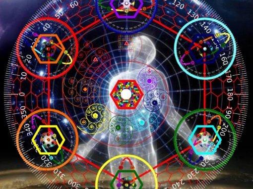 Terapia sADNación Cuántica